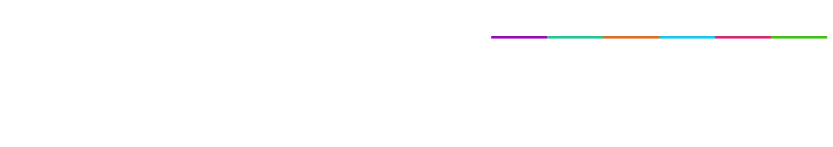 Edge Computing Expo